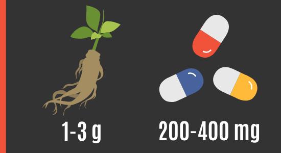 Dosierung und Einnahme von Ginseng