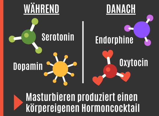 Selbstbefriedigung löst Hormoncocktail aus