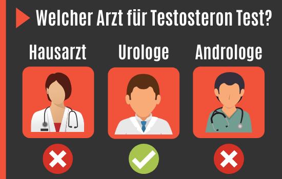 Welcher Arzt für Testosteron Test