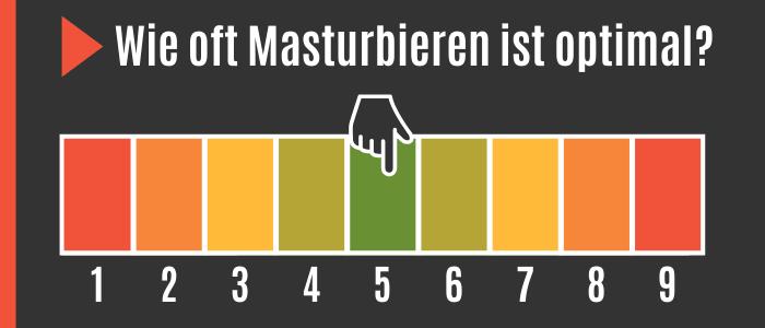 Wie oft Masturbieren ist optimal
