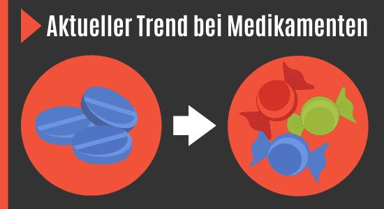 Aktueller Trend bei Medikamenten