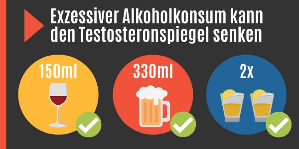 Alkohol kann Testosteron senken