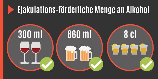 Alkoholmenge zur Ejakulations-Förderung