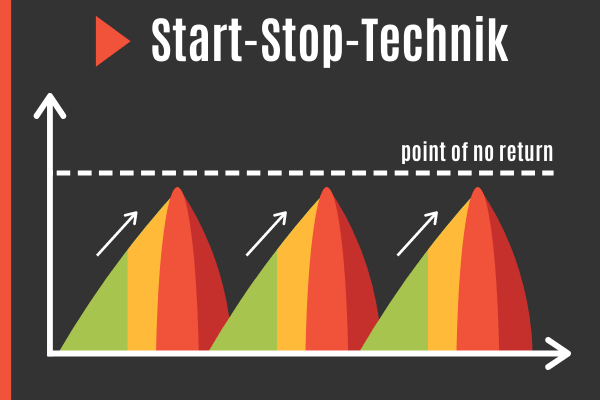 Die Start-Stop-Technik