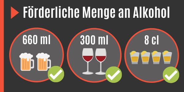 Förderliche Alkoholmenge