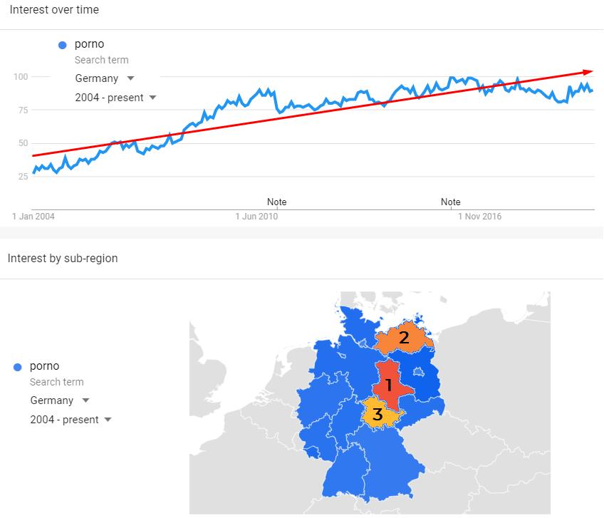 Pornos Statistiken