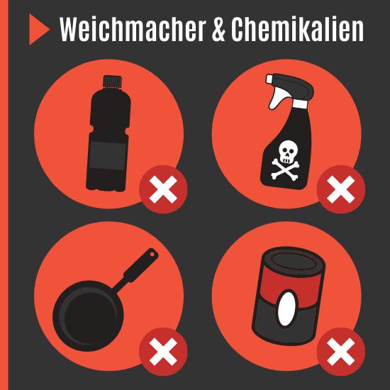 Weichmacher und Chemikalien senken Testosteron