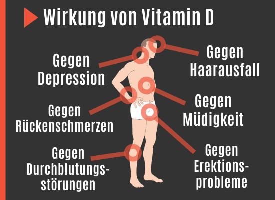 Wirkung von Vitamin-D