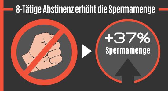 Abstinent erhöht die Spermamenge