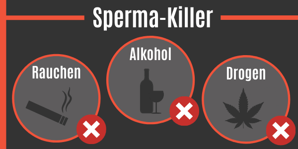 Alkohol, Drogen und Zigaretten als Sperma-Killer
