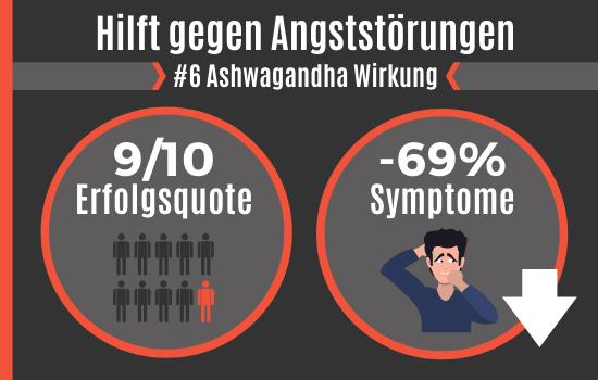 Ashwagandha Wirkung - Hilft gegen Angststörungen