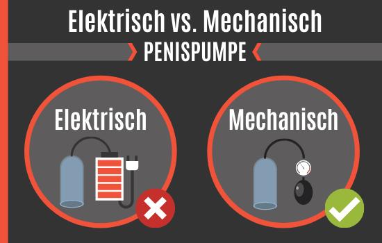 Elektrische vs. mechanische Penispumpe
