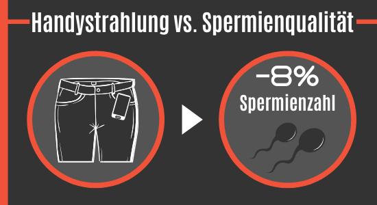 Handystrahlung vs Spermienqualität