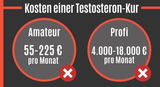 Kosten einer Testosteron-Kur