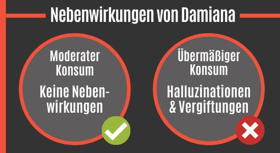 Nebenwirkungen von Damiana