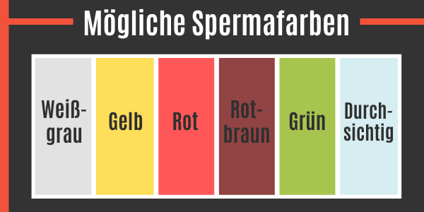 Spermafarben
