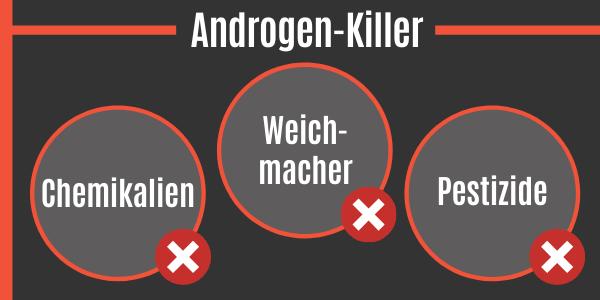 Chemikalien, Weichmacher und Pestizide senken die Androgenrezeptoren