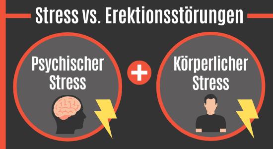 Erektionsprobleme durch Stress