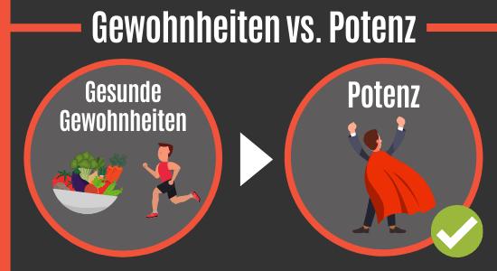 Gewohnheiten vs Potenz