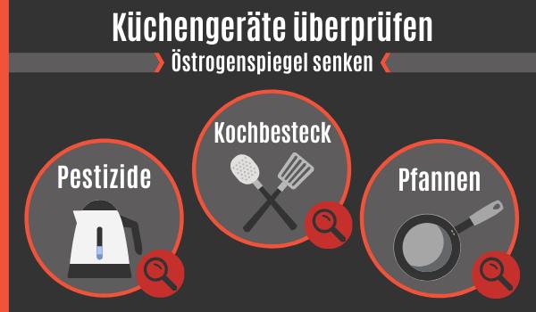 Küchengeräte zur Senkung des Östrogenspiegels