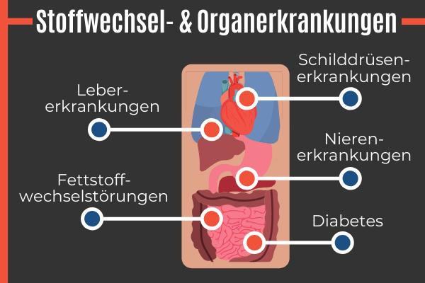 Stoffwechsel- und Organerkrankungen können impotent machen