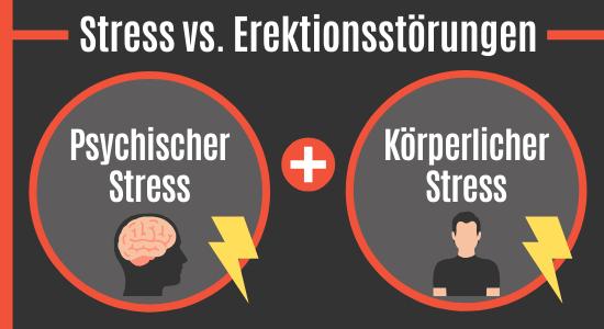 Stress als Ursache von Erektionsstörungen