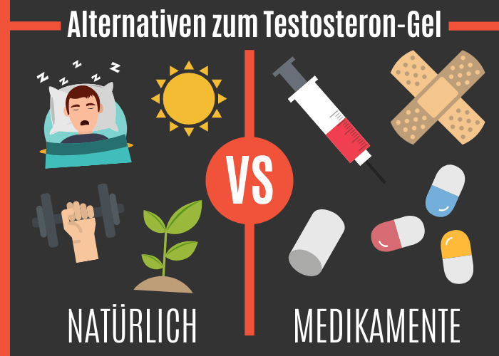 Alternativen zu Testosteron-Gel