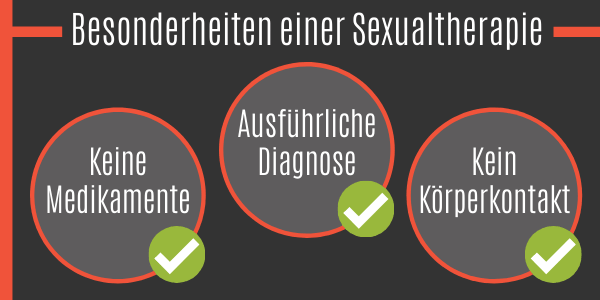 Besonderheiten einer Sexualtherapie
