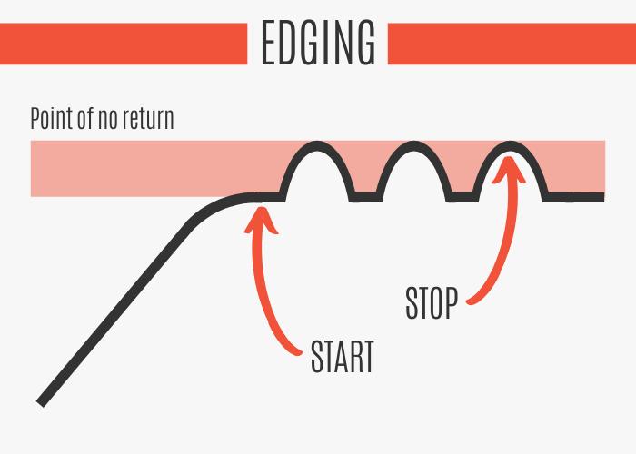 Edging und Start-Stop-Technik