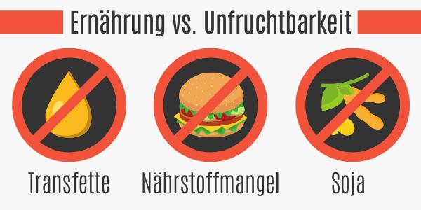 Ernährung vs. Unfruchtbarkeit