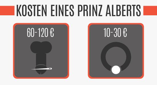 Kosten eines Prinz-Albert-Piercings