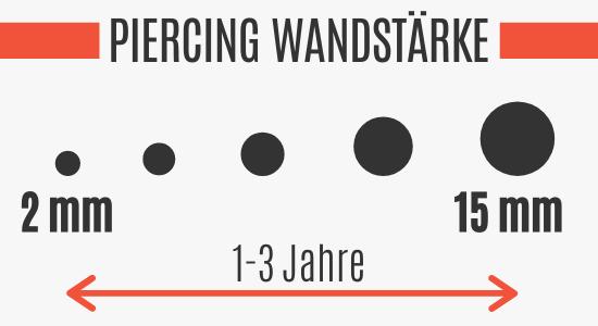 Piercing Wandstärke