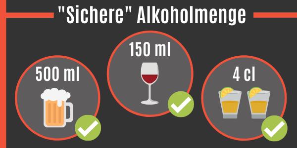 Sichere Alkoholmenge