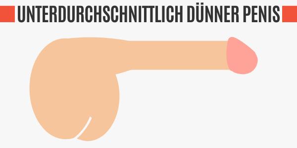 Unterdurchschnittlich dünner Penis