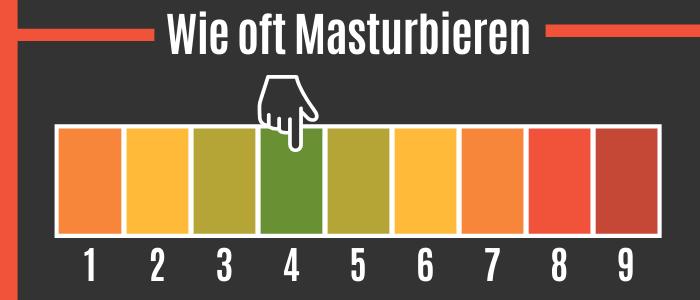 Wie oft masturbieren