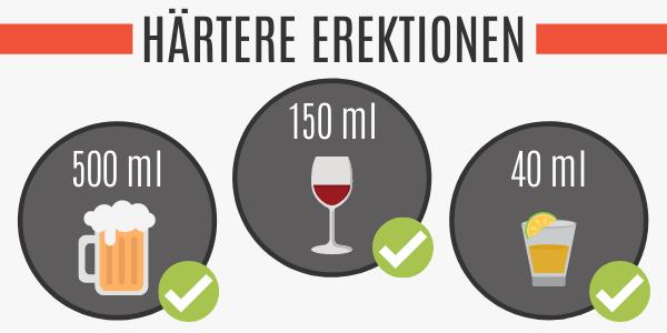 Alkohol kann zu härtere Erektionen