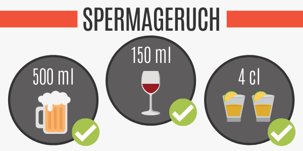 Alkohol vs. Spermageruch
