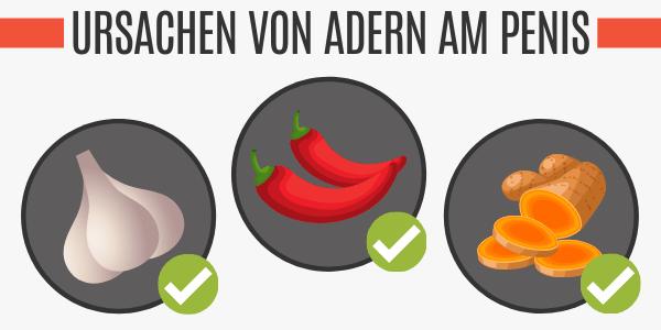 Ernährung als Ursache von Adern am Penis