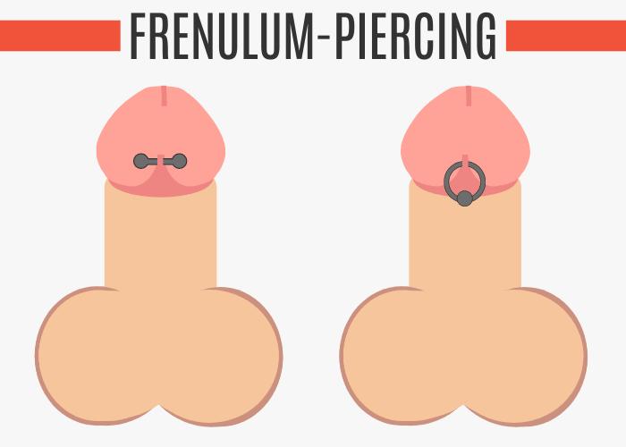 Frenulum-Piercing