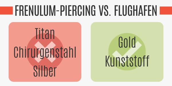 Frenulum-Piercing am Flughafen