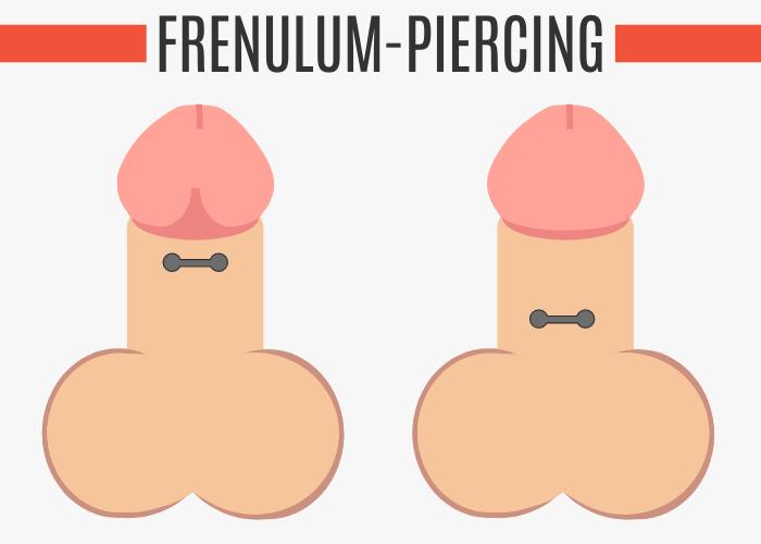 Frenulum Piercing