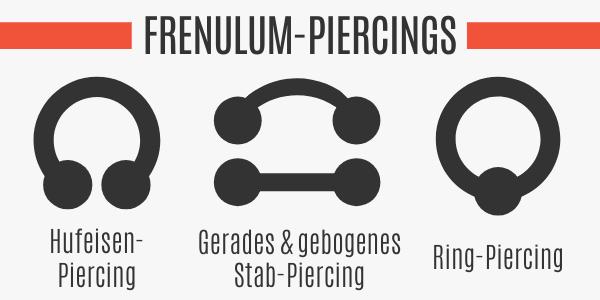 Frenulum-Piercings