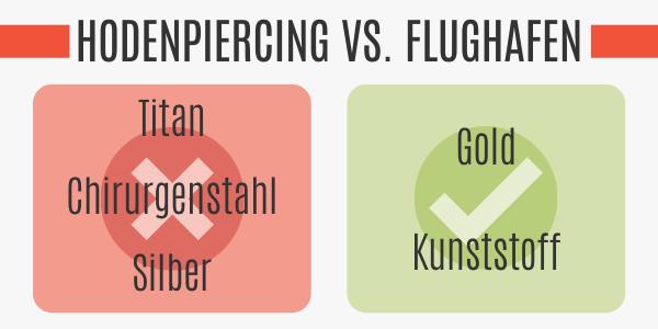 Hodenpiercing vs. Flughafen