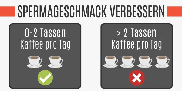 Kaffee vs. Spermageschmack