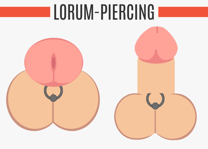 Lorum-Piercing