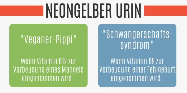 Neongelber Urin