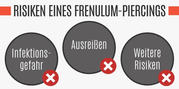 Risiken eines Frenulum-Piercings