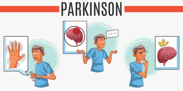 Auswirkung von Parkinson