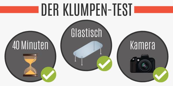 Der Klumpen-Test