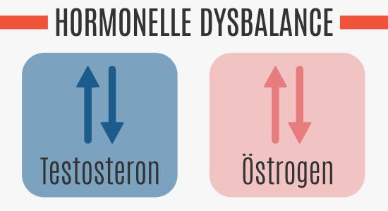Zu viele oder zu wenige Hormone